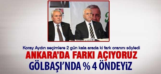 """Koray Aydın; """"Ankara'da farkı açıyoruz"""""""