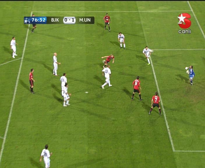 Beşiktaş 0 -1 M.United Şampiyonlar ligi karşılaşması